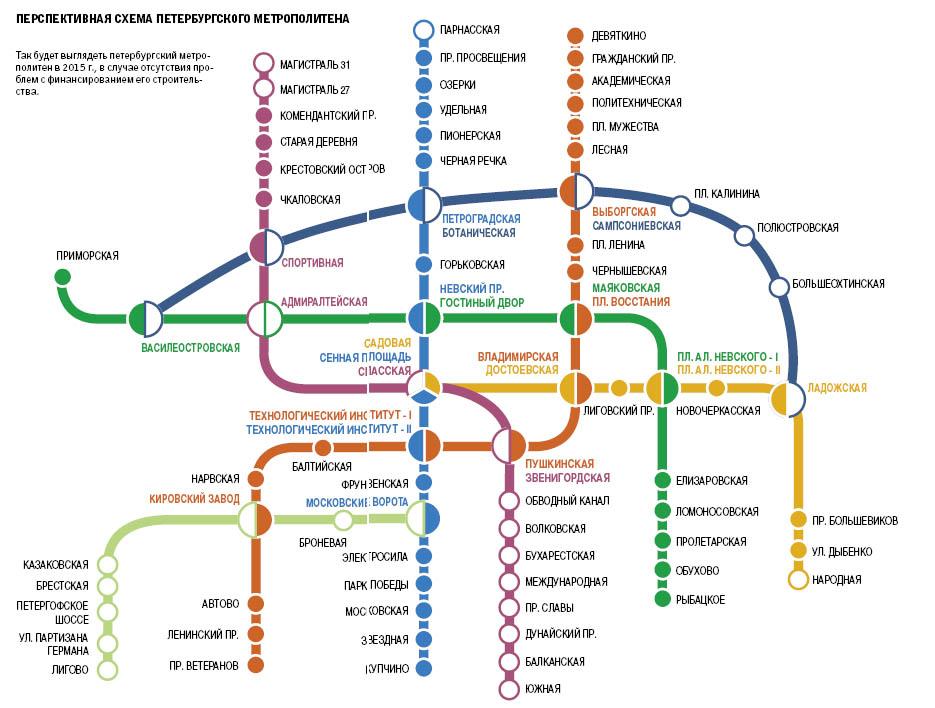 Карта метро питера 2020 схема