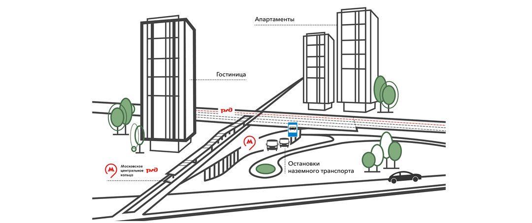 АО «ВО «Машиноимпорт». Инфраструктурные проекты-«Московские ТПУ».